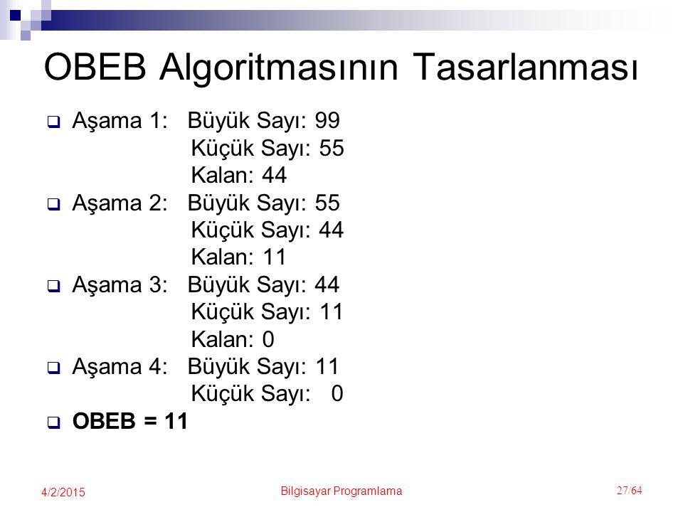 Bilgisayar Programlama 27/64 4/2/2015 OBEB Algoritmasının Tasarlanması  Aşama 1: Büyük Sayı: 99 Küçük Sayı: 55 Kalan: 44  Aşama 2: Büyük Sayı: 55 Küçük Sayı: 44 Kalan: 11  Aşama 3: Büyük Sayı: 44 Küçük Sayı: 11 Kalan: 0  Aşama 4: Büyük Sayı: 11 Küçük Sayı: 0  OBEB = 11