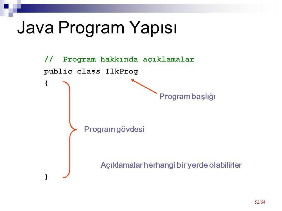 52/64 Java Program Yapısı public class IlkProg {}{} // Program hakkında açıklamalar Program başlığı Program gövdesi Açıklamalar herhangi bir yerde olabilirler