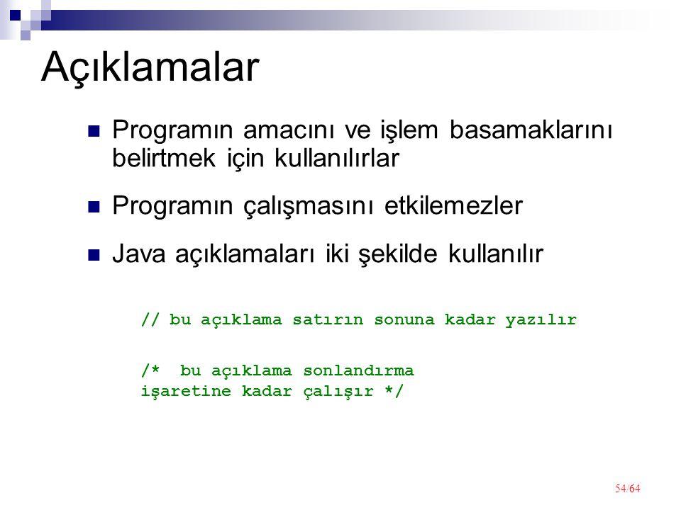 54/64 Açıklamalar Programın amacını ve işlem basamaklarını belirtmek için kullanılırlar Programın çalışmasını etkilemezler Java açıklamaları iki şekilde kullanılır // bu açıklama satırın sonuna kadar yazılır /* bu açıklama sonlandırma işaretine kadar çalışır */