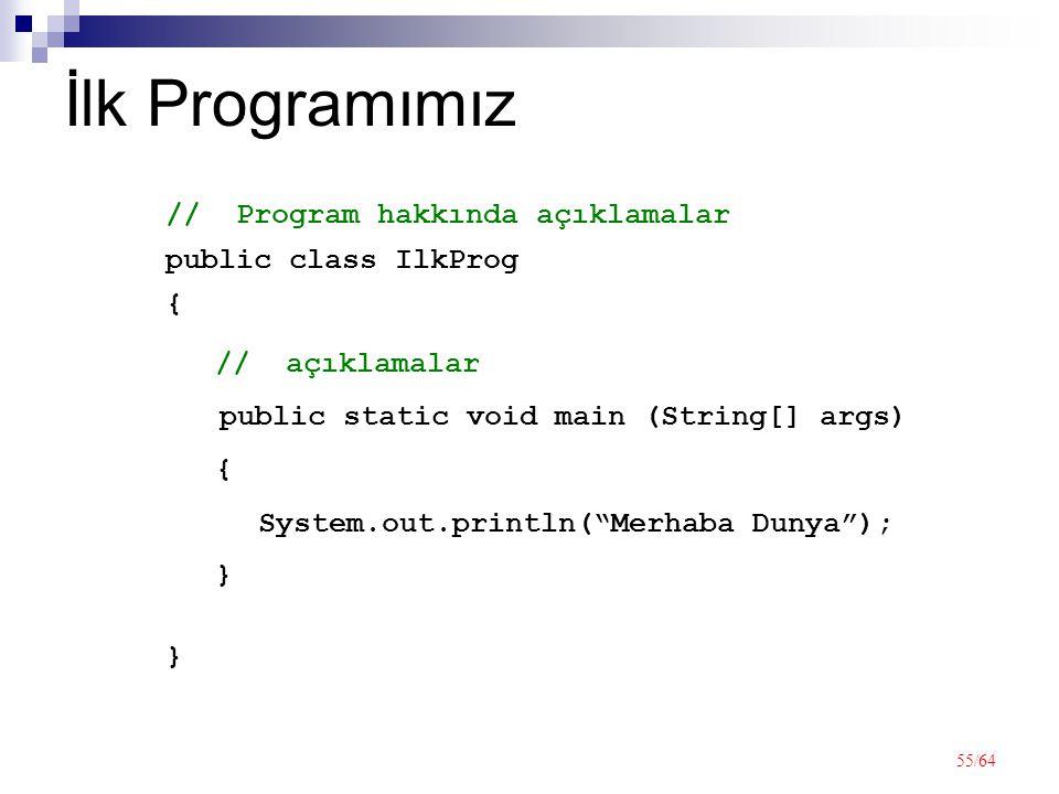 55/64 İlk Programımız public class IlkProg {}{} // Program hakkında açıklamalar public static void main (String[] args) {}{} // açıklamalar System.out.println( Merhaba Dunya );