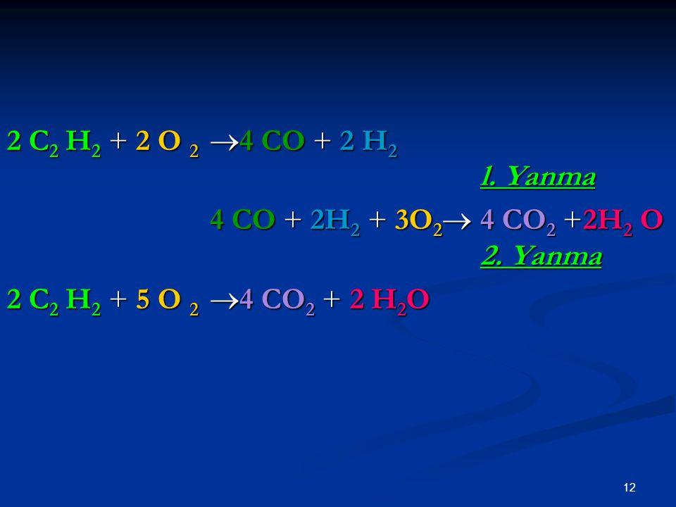 12 2 C 2 H 2 + 2 O 2  4 CO + 2 H 2 l. Yanma 4 CO + 2H 2 + 3O 2  4 CO 2 +2H 2 O 2. Yanma 2 C 2 H 2 + 5 O 2  4 CO 2 + 2 H 2 O