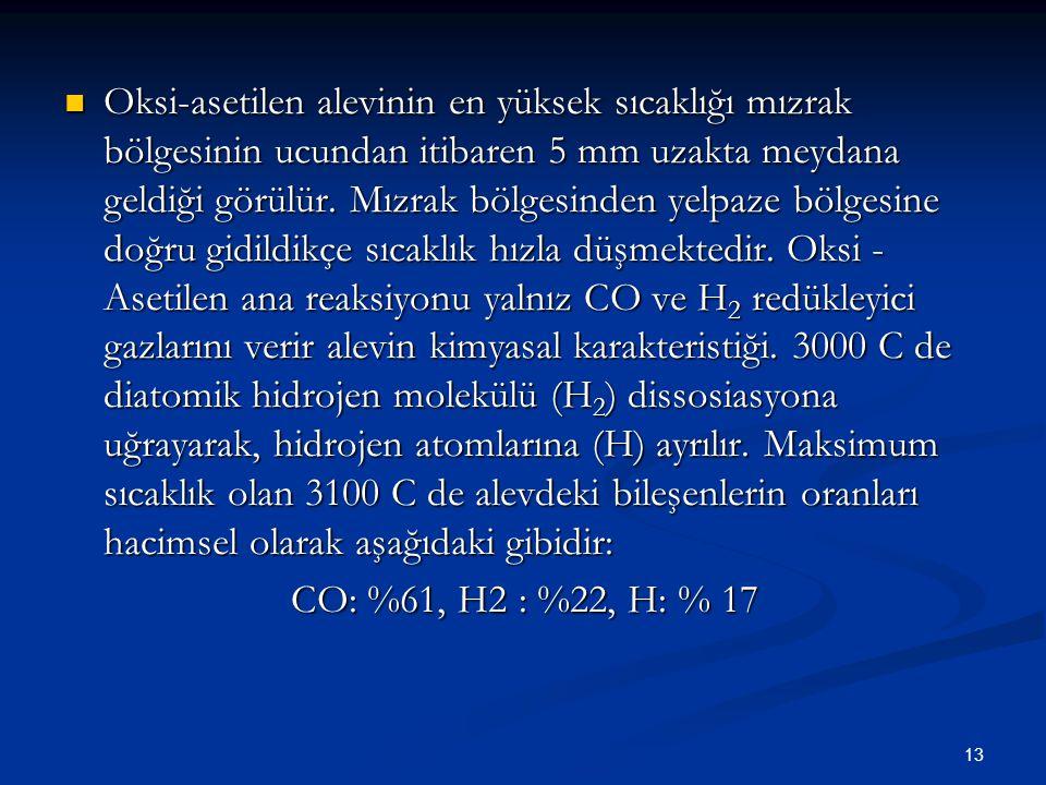 13 Oksi-asetilen alevinin en yüksek sıcaklığı mızrak bölgesinin ucundan itibaren 5 mm uzakta meydana geldiği görülür. Mızrak bölgesinden yelpaze bölge