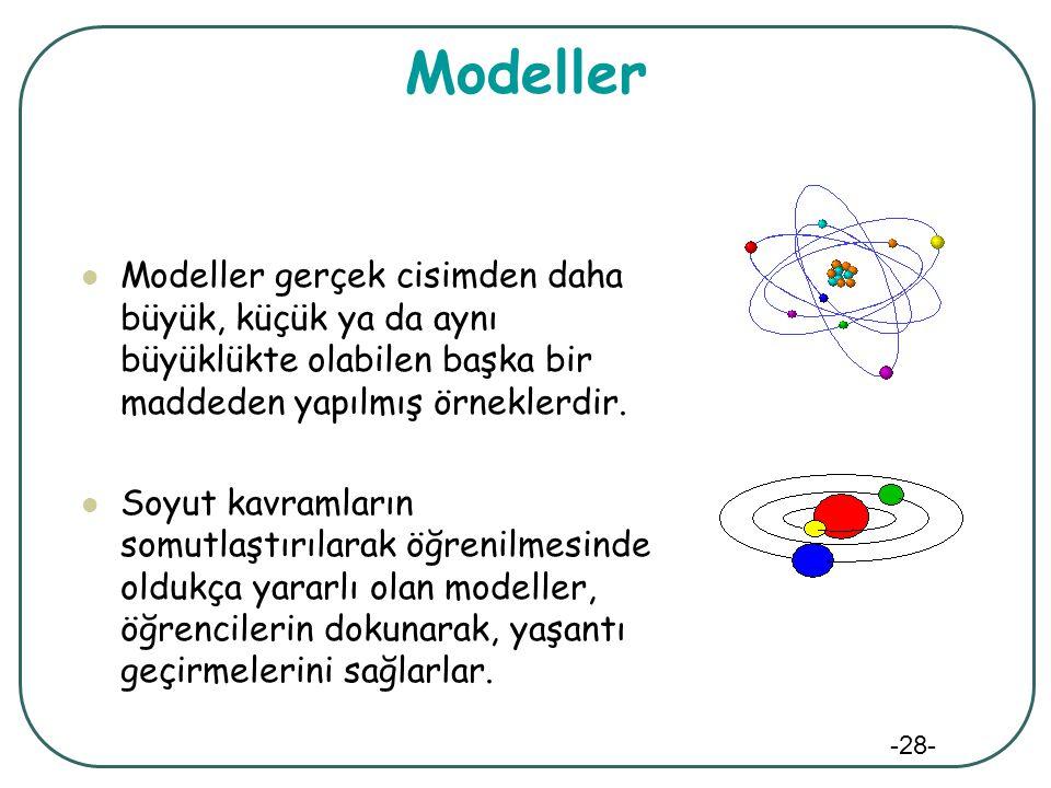 -28- Modeller Modeller gerçek cisimden daha büyük, küçük ya da aynı büyüklükte olabilen başka bir maddeden yapılmış örneklerdir. Soyut kavramların som
