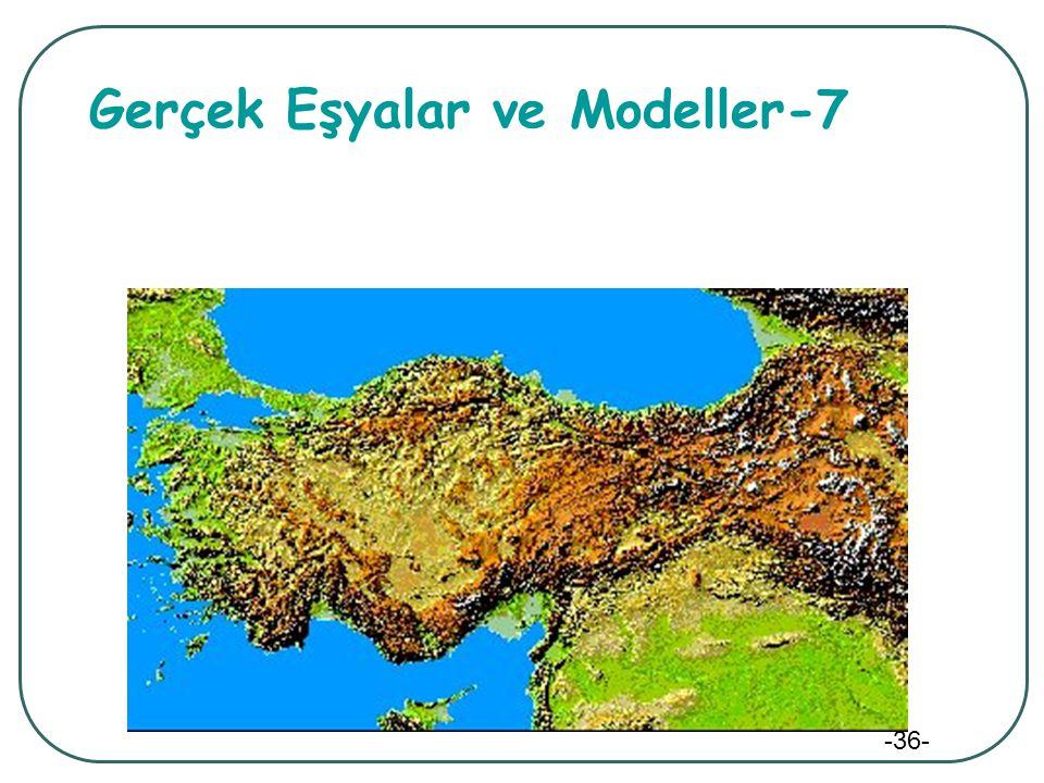 -36- Gerçek Eşyalar ve Modeller-7
