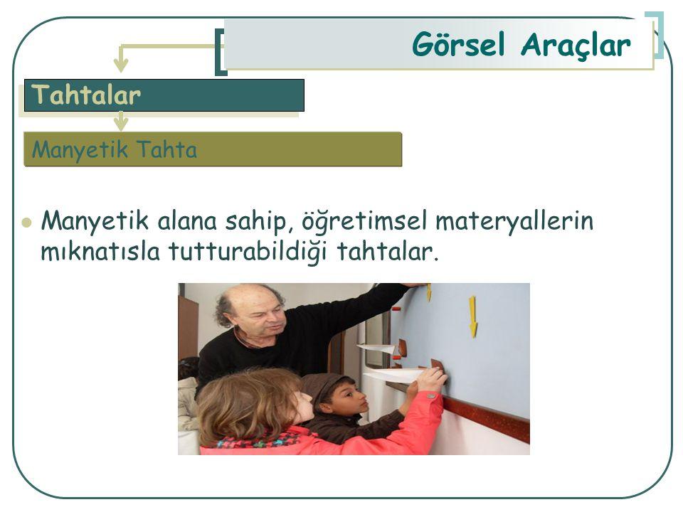 Çalışma Kaynakları Seferoğlu, S.Sadi.