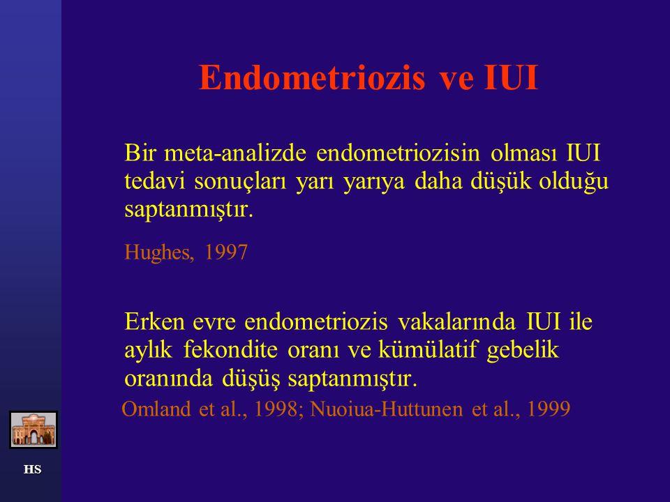 HS Cerrahi Ablasyon Erken evre endometriozisi olan vakalarda cerrahi ablasyon, diagnostik laparaskopiye göre fertiliteyi düzelttiği saptanmıştır.