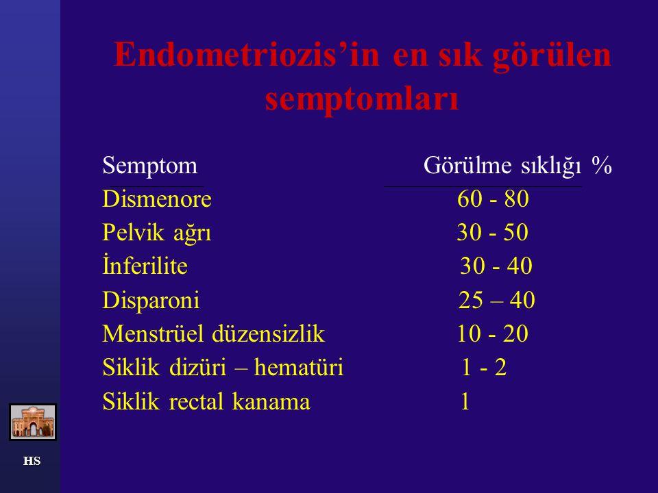HS Endometriozis oranları Endometriozis insidensinde değişik oranlar verilmektedir.