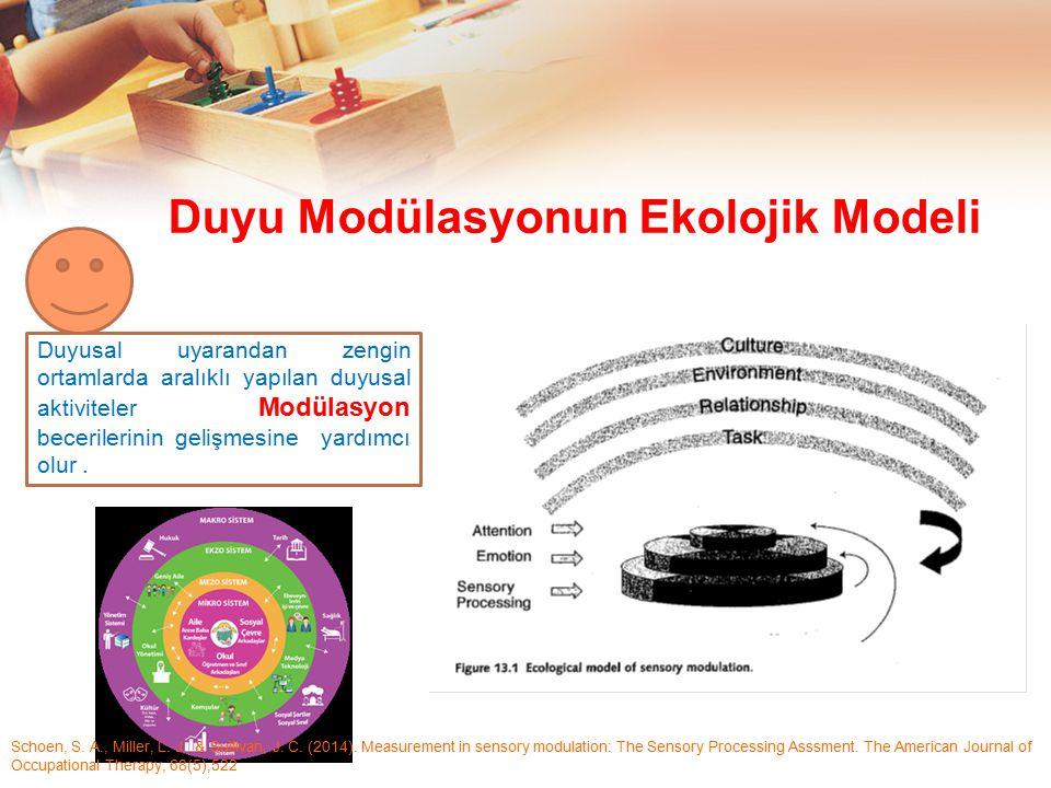 Duyu Modülasyonun Ekolojik Modeli Duyusal uyarandan zengin ortamlarda aralıklı yapılan duyusal aktiviteler Modülasyon becerilerinin gelişmesine yardım