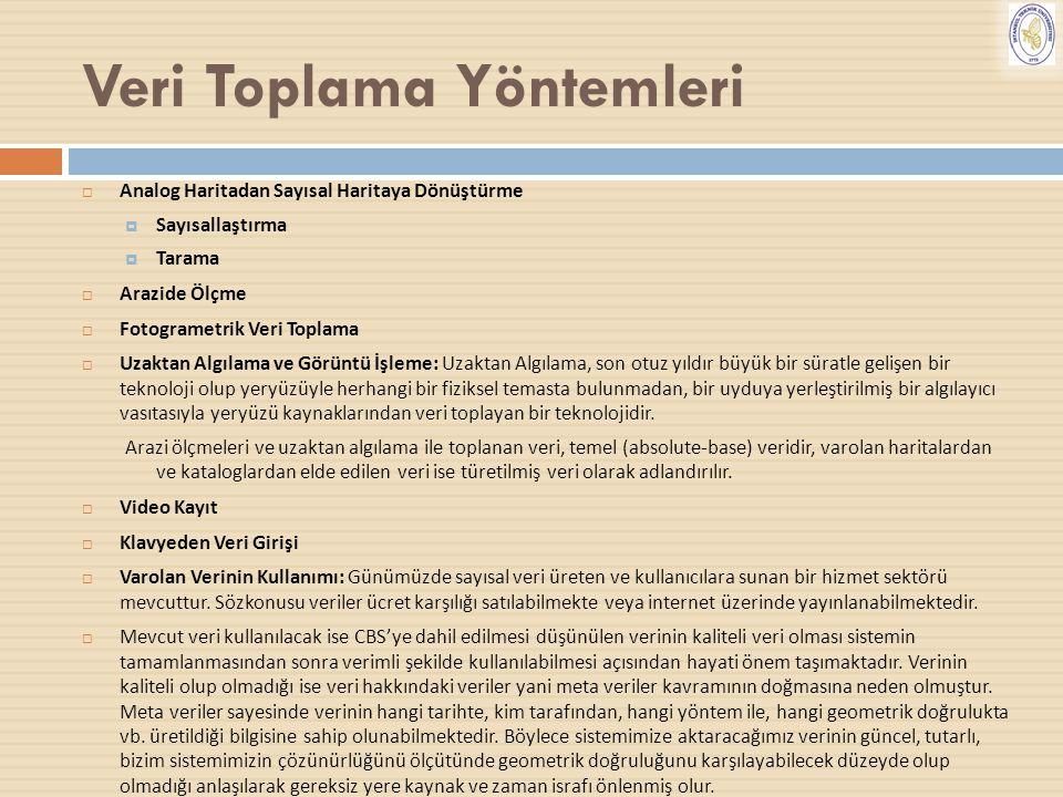 Veri Toplama Yöntemleri  Analog Haritadan Sayısal Haritaya Dönüştürme  Sayısallaştırma  Tarama  Arazide Ölçme  Fotogrametrik Veri Toplama  Uzakt