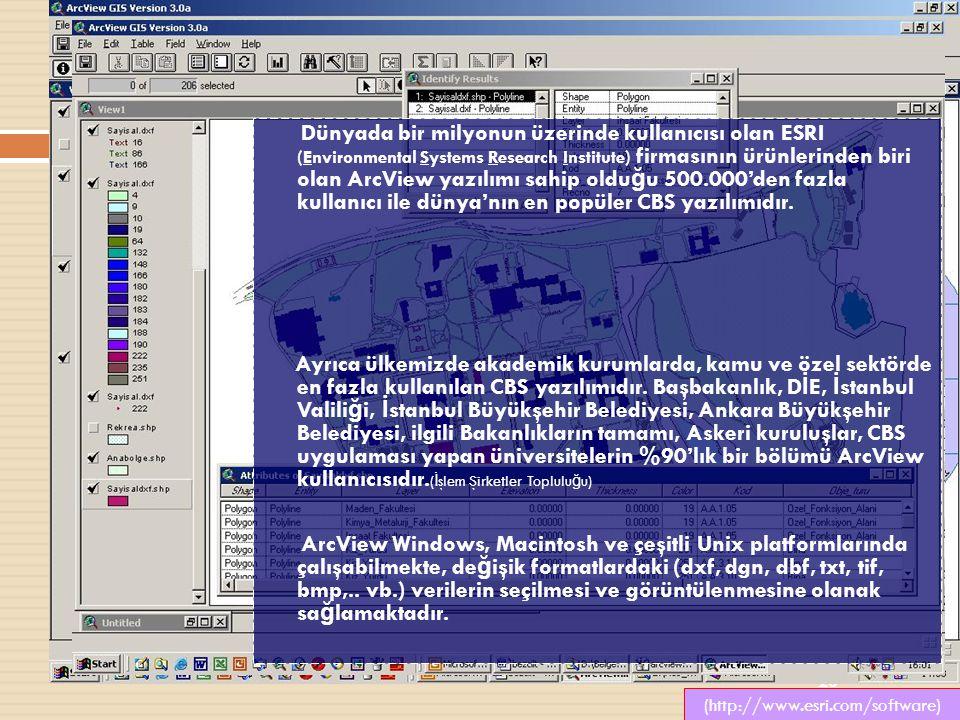 23 1. ArcView Dünyada bir milyonun üzerinde kullanıcısı olan ESRI (Environmental Systems Research Institute) firmasının ürünlerinden biri olan ArcView