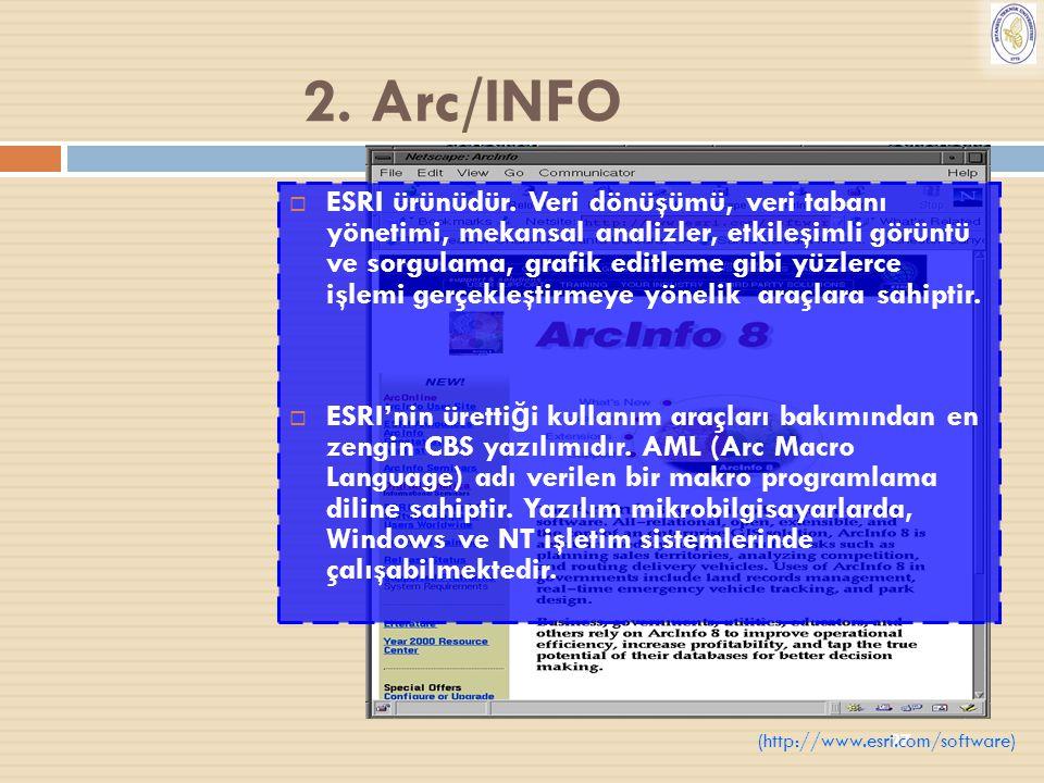 27 2. Arc/INFO  ESRI ürünüdür. Veri dönüşümü, veri tabanı yönetimi, mekansal analizler, etkileşimli görüntü ve sorgulama, grafik editleme gibi yüzler