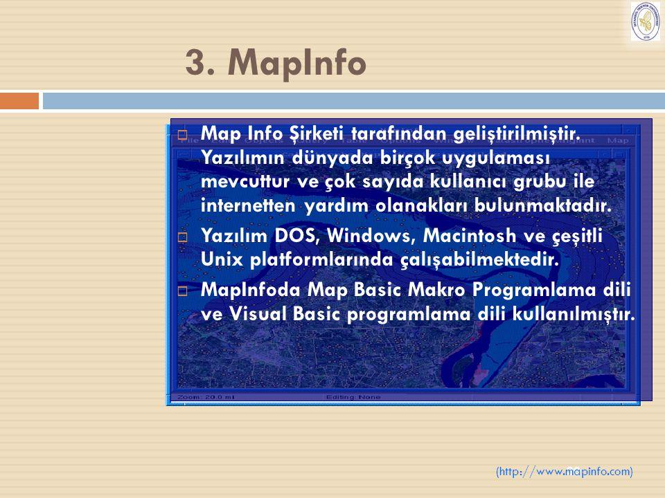 30 3. MapInfo  Map Info Şirketi tarafından geliştirilmiştir. Yazılımın dünyada birçok uygulaması mevcuttur ve çok sayıda kullanıcı grubu ile internet