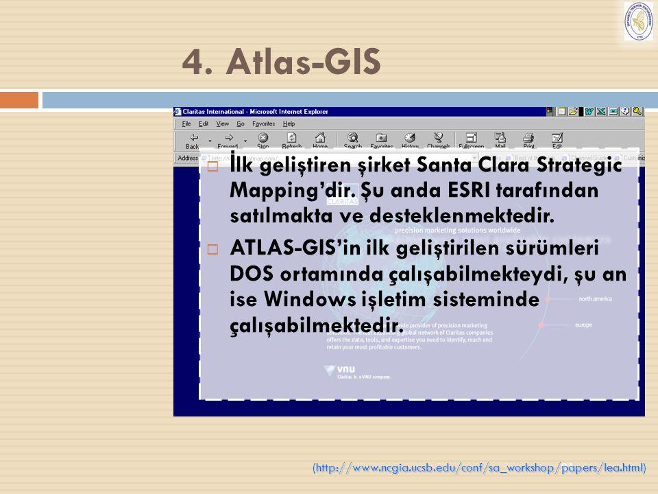 31 4. Atlas-GIS  İ lk geliştiren şirket Santa Clara Strategic Mapping'dir. Şu anda ESRI tarafından satılmakta ve desteklenmektedir.  ATLAS-GIS'in il