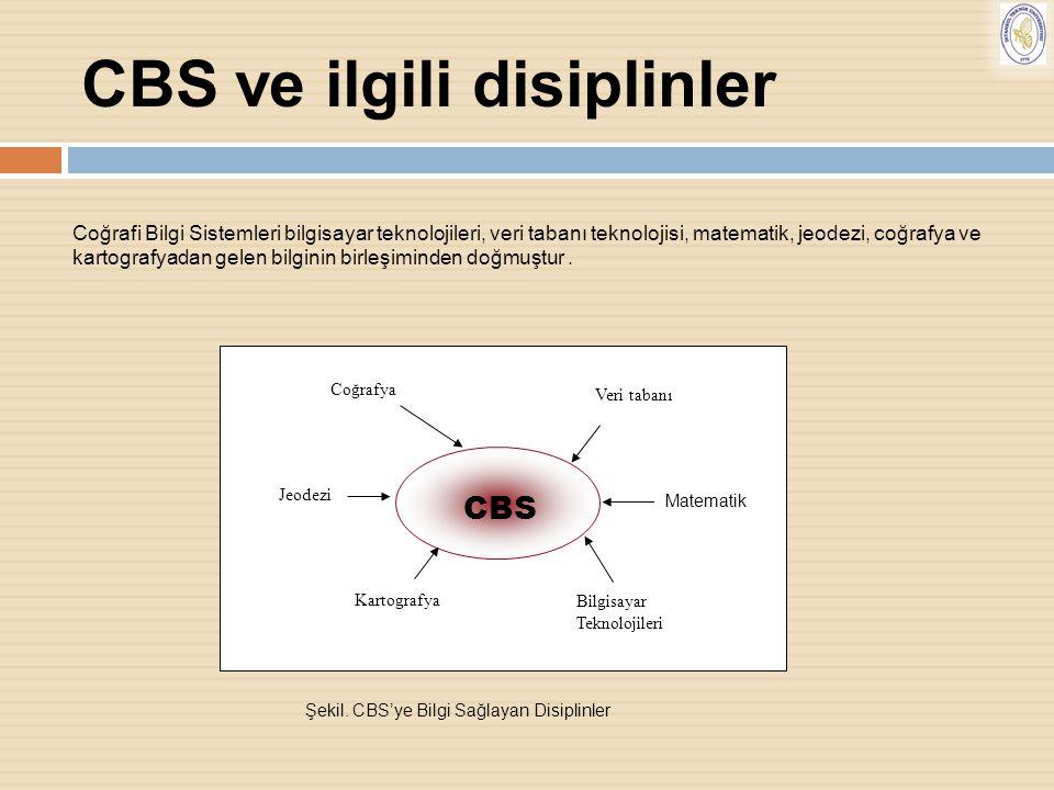 CBS ve ilgili disiplinler Coğrafi Bilgi Sistemleri bilgisayar teknolojileri, veri tabanı teknolojisi, matematik, jeodezi, coğrafya ve kartografyadan g