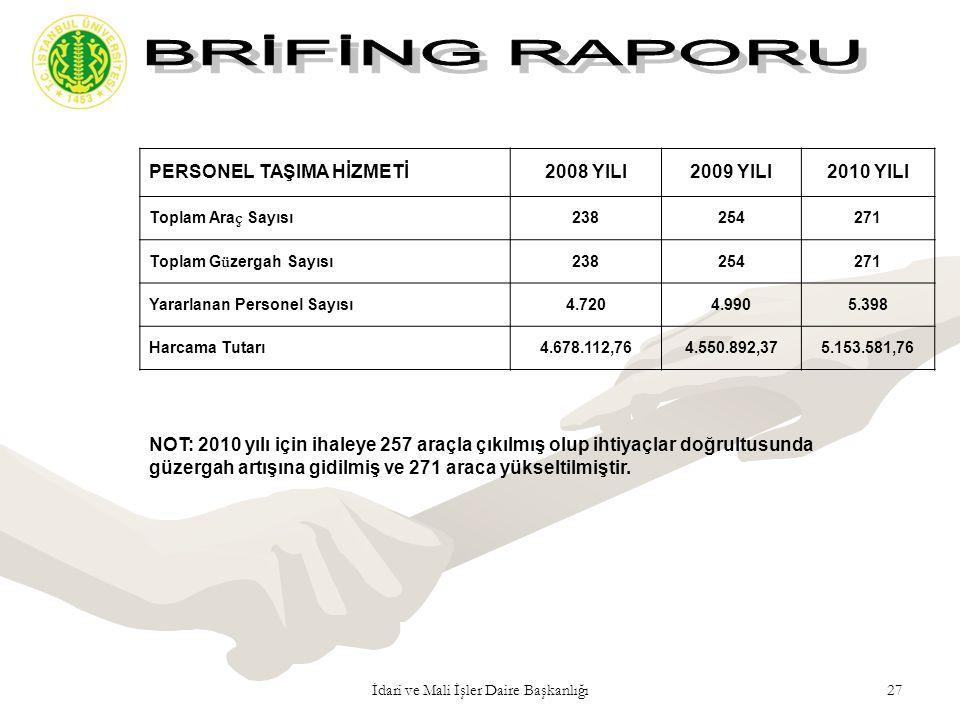 27İdari ve Mali İşler Daire Başkanlığı NOT: 2010 yılı için ihaleye 257 araçla çıkılmış olup ihtiyaçlar doğrultusunda güzergah artışına gidilmiş ve 271