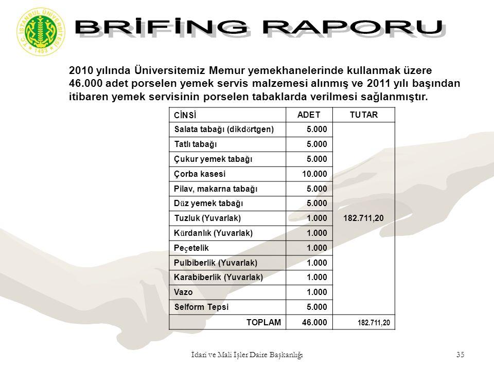 35İdari ve Mali İşler Daire Başkanlığı 2010 yılında Üniversitemiz Memur yemekhanelerinde kullanmak üzere 46.000 adet porselen yemek servis malzemesi a