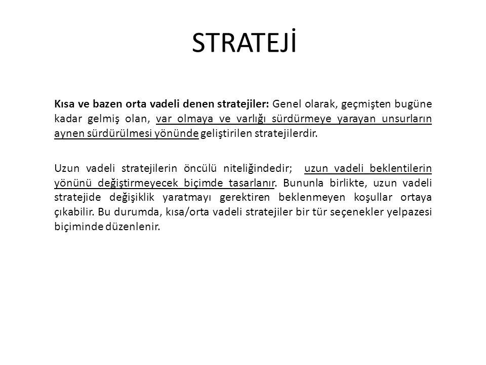 STRATEJİ Uzun vadeli stratejiler: Bu türden bir eksende aktör, elindekini artırma faaliyetine yönelmiş, elindekilerle yetinmemiş ve amaçlarının çıtasını yukarı taşımıştır.