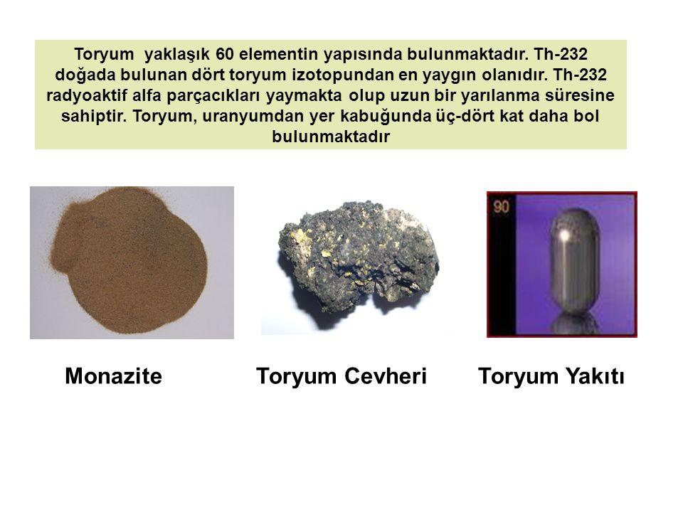 MonaziteToryum Cevheri Toryum Yakıtı Toryum yaklaşık 60 elementin yapısında bulunmaktadır. Th-232 doğada bulunan dört toryum izotopundan en yaygın ola