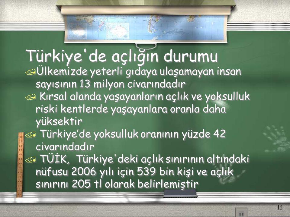 Türkiye'de açlığın durumu / Ülkemizde yeterli gıdaya ulaşamayan insan sayısının 13 milyon civarındadır / Kırsal alanda yaşayanların açlık ve yoksulluk
