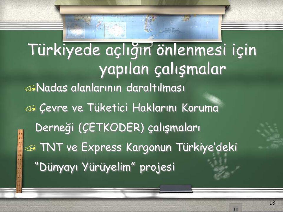 Türkiyede açlığın önlenmesi için yapılan çalışmalar / Nadas alanlarının daraltılması / Çevre ve Tüketici Haklarını Koruma Derneği (ÇETKODER) çalışmala