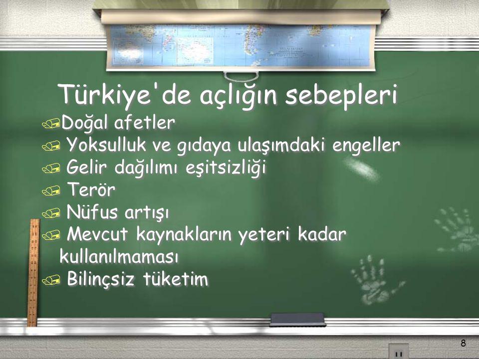 Türkiye'de açlığın sebepleri / Doğal afetler / Yoksulluk ve gıdaya ulaşımdaki engeller / Gelir dağılımı eşitsizliği / Terör / Nüfus artışı / Mevcut ka