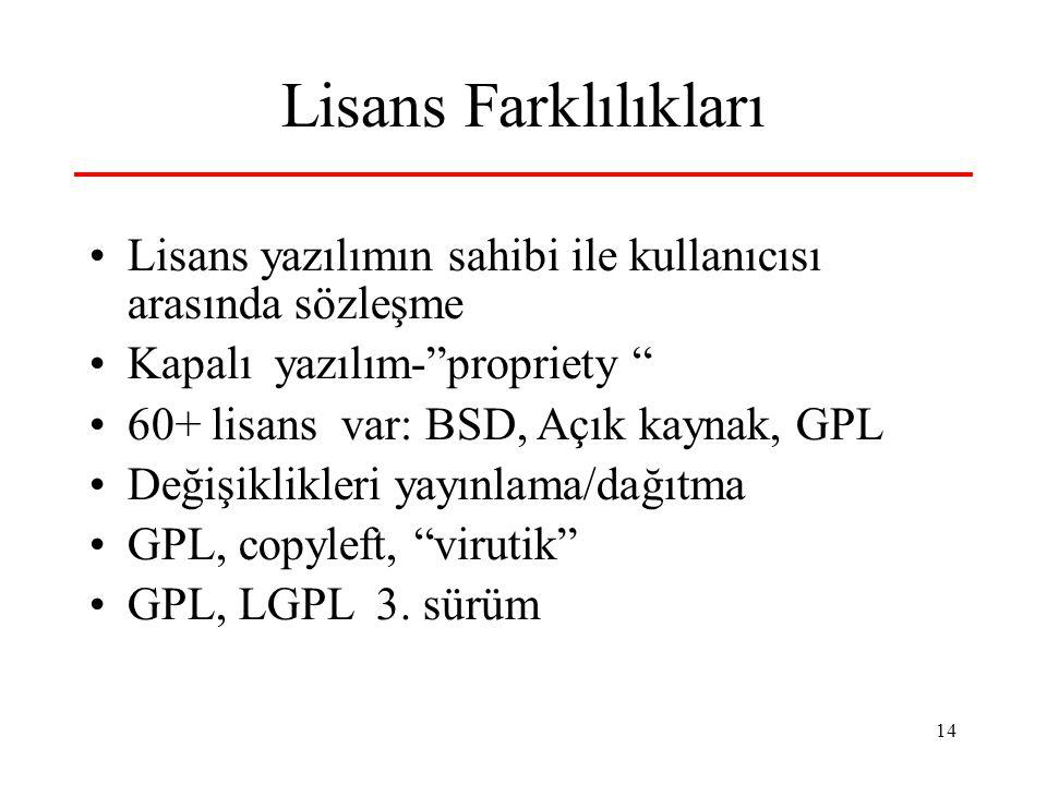 14 Lisans Farklılıkları Lisans yazılımın sahibi ile kullanıcısı arasında sözleşme Kapalı yazılım- propriety 60+ lisans var: BSD, Açık kaynak, GPL Değişiklikleri yayınlama/dağıtma GPL, copyleft, virutik GPL, LGPL 3.