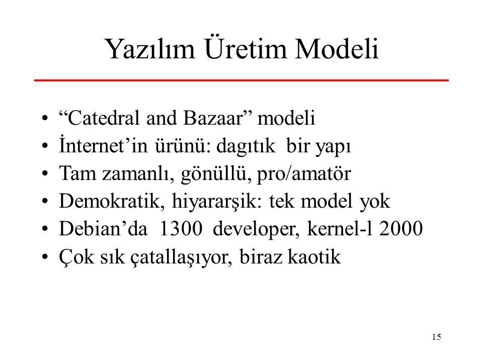 15 Yazılım Üretim Modeli Catedral and Bazaar modeli İnternet'in ürünü: dagıtık bir yapı Tam zamanlı, gönüllü, pro/amatör Demokratik, hiyararşik: tek model yok Debian'da 1300 developer, kernel-l 2000 Çok sık çatallaşıyor, biraz kaotik