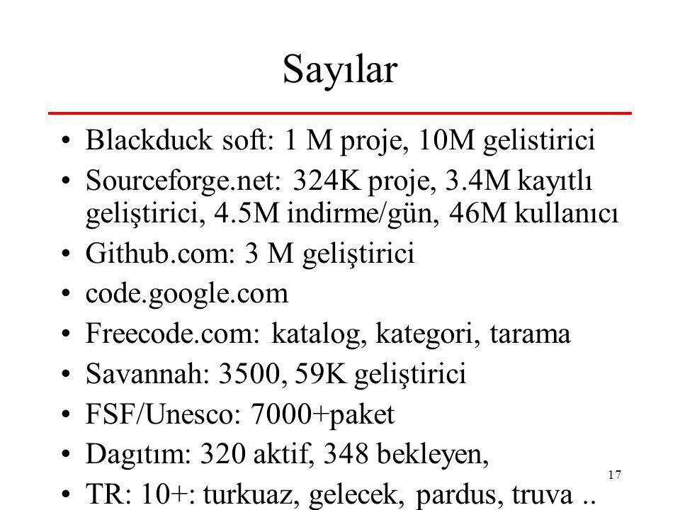 17 Sayılar Blackduck soft: 1 M proje, 10M gelistirici Sourceforge.net: 324K proje, 3.4M kayıtlı geliştirici, 4.5M indirme/gün, 46M kullanıcı Github.com: 3 M geliştirici code.google.com Freecode.com: katalog, kategori, tarama Savannah: 3500, 59K geliştirici FSF/Unesco: 7000+paket Dagıtım: 320 aktif, 348 bekleyen, TR: 10+: turkuaz, gelecek, pardus, truva..