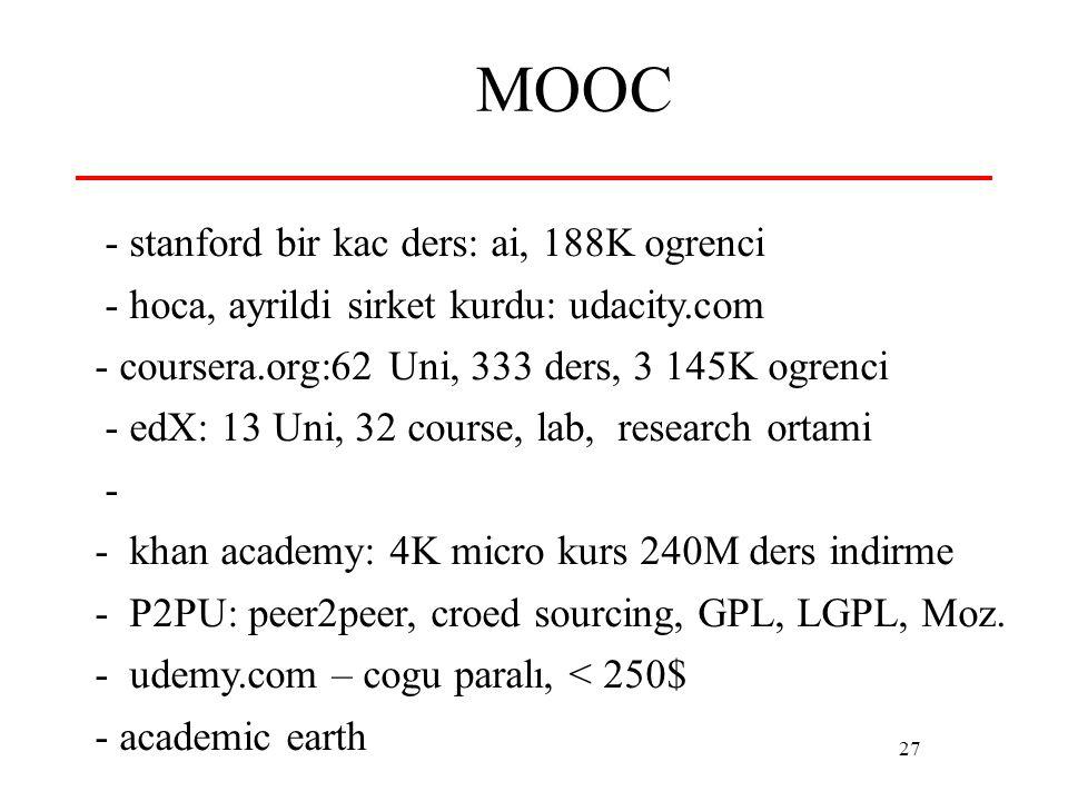 27 MOOC - stanford bir kac ders: ai, 188K ogrenci - hoca, ayrildi sirket kurdu: udacity.com - coursera.org:62 Uni, 333 ders, 3 145K ogrenci - edX: 13 Uni, 32 course, lab, research ortami - - khan academy: 4K micro kurs 240M ders indirme - P2PU: peer2peer, croed sourcing, GPL, LGPL, Moz.