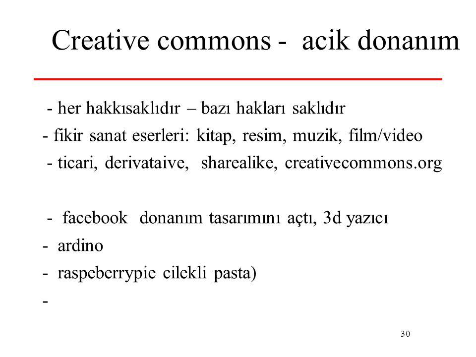 30 Creative commons - acik donanım - her hakkısaklıdır – bazı hakları saklıdır - fikir sanat eserleri: kitap, resim, muzik, film/video - ticari, derivataive, sharealike, creativecommons.org - facebook donanım tasarımını açtı, 3d yazıcı - ardino - raspeberrypie cilekli pasta) -