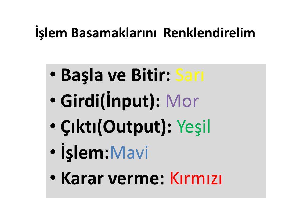 Başla ve Bitir: Sarı Girdi(İnput): Mor Çıktı(Output): Yeşil İşlem:Mavi Karar verme: Kırmızı İşlem Basamaklarını Renklendirelim