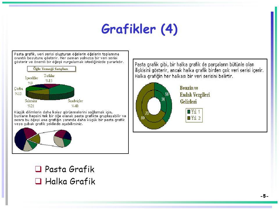 -4- Grafikler (3)  Çubuk Grafik ve Yığınlı Çubuk Grafik  Çizgi Grafik