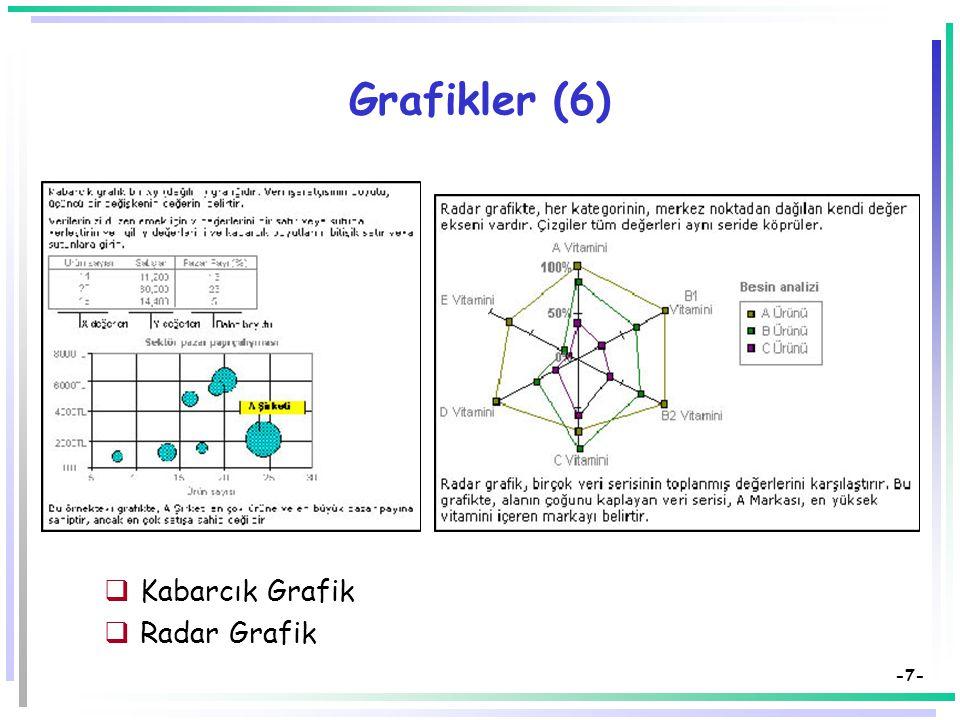 -6- Grafikler (5)  Yığın Grafik  XY (Dağılım) Grafiği