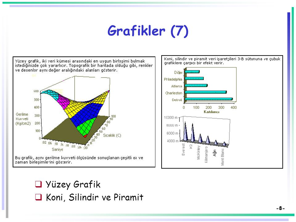 -7- Grafikler (6)  Kabarcık Grafik  Radar Grafik