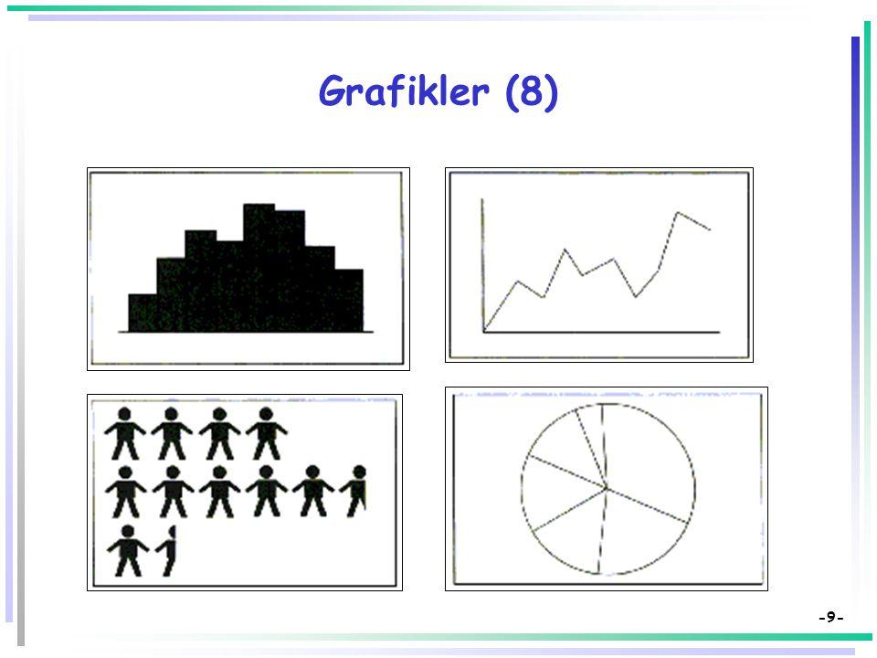 -8- Grafikler (7)  Yüzey Grafik  Koni, Silindir ve Piramit