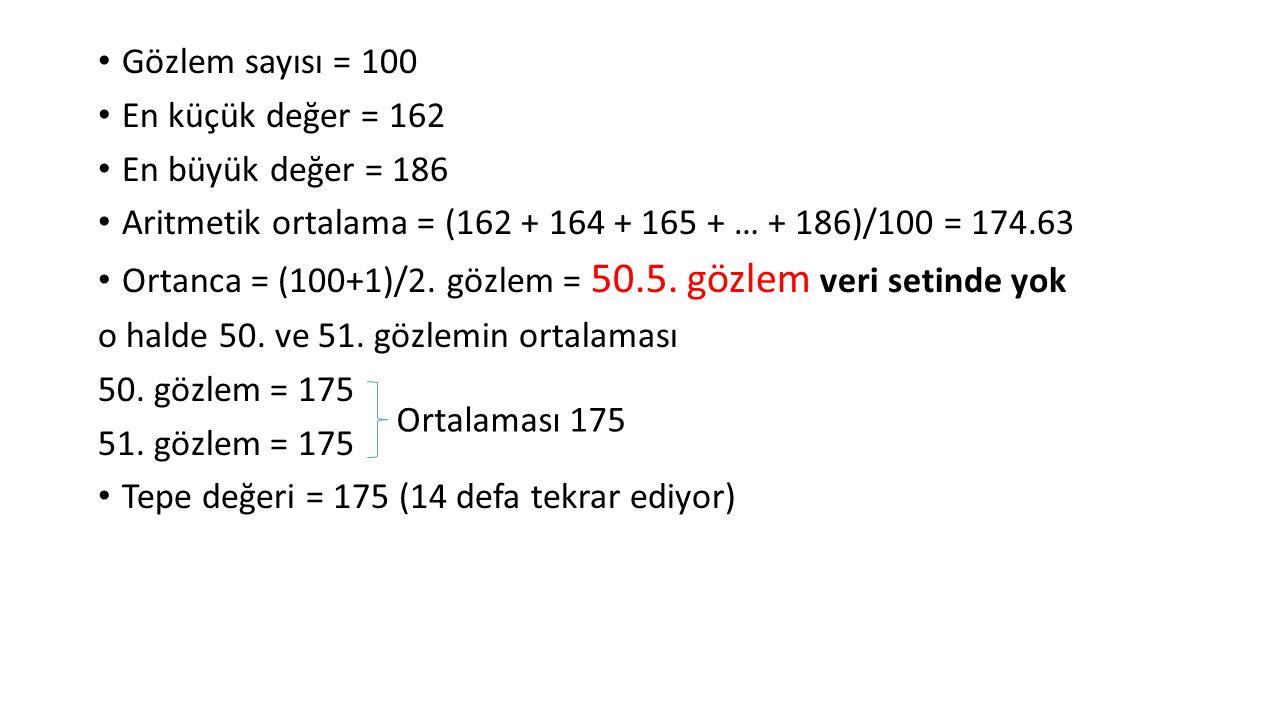 Gözlem sayısı = 100 En küçük değer = 162 En büyük değer = 186 Aritmetik ortalama = (162 + 164 + 165 + … + 186)/100 = 174.63 Ortanca = (100+1)/2. gözle