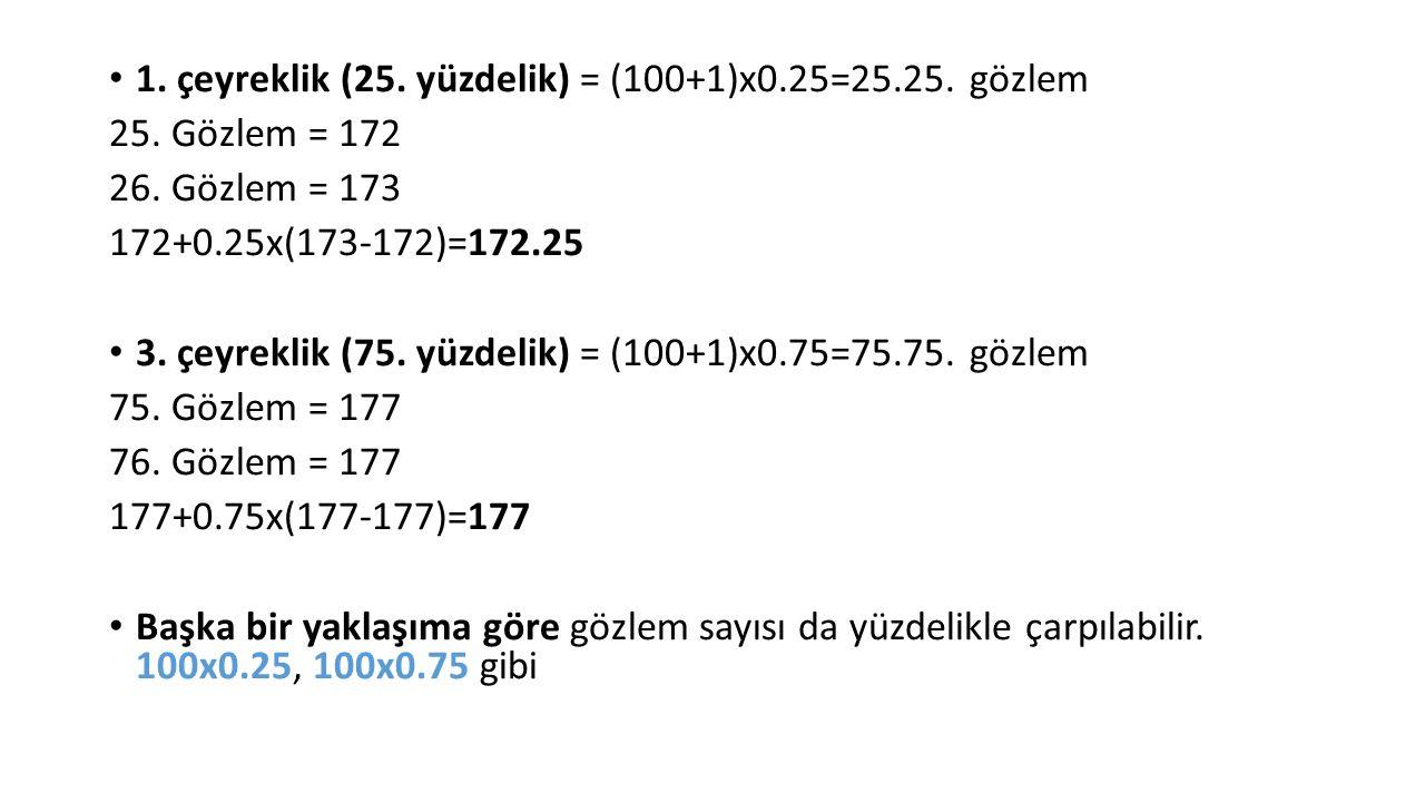 1. çeyreklik (25. yüzdelik) = (100+1)x0.25=25.25. gözlem 25. Gözlem = 172 26. Gözlem = 173 172+0.25x(173-172)=172.25 3. çeyreklik (75. yüzdelik) = (10