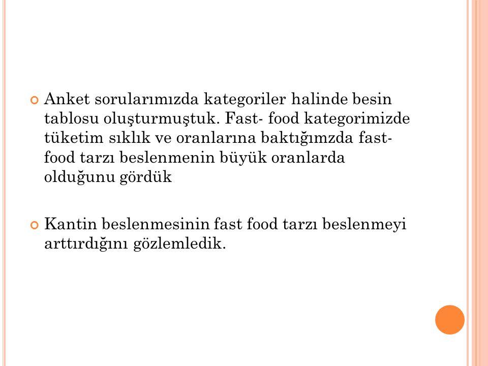 Anket sorularımızda kategoriler halinde besin tablosu oluşturmuştuk. Fast- food kategorimizde tüketim sıklık ve oranlarına baktığımzda fast- food tarz