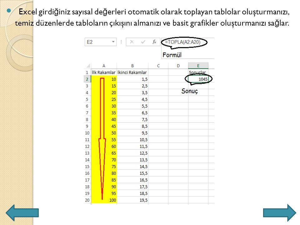 Excel girdi ğ iniz sayısal de ğ erleri otomatik olarak toplayan tablolar oluşturmanızı, temiz düzenlerde tabloların çıkışını almanızı ve basit grafikler oluşturmanızı sa ğ lar.