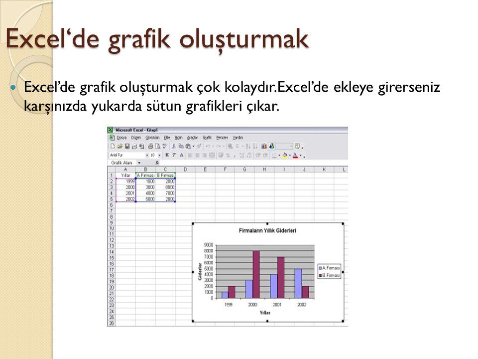Excel'de grafik oluşturmak Excel'de grafik oluşturmak çok kolaydır.Excel'de ekleye girerseniz karşınızda yukarda sütun grafikleri çıkar.