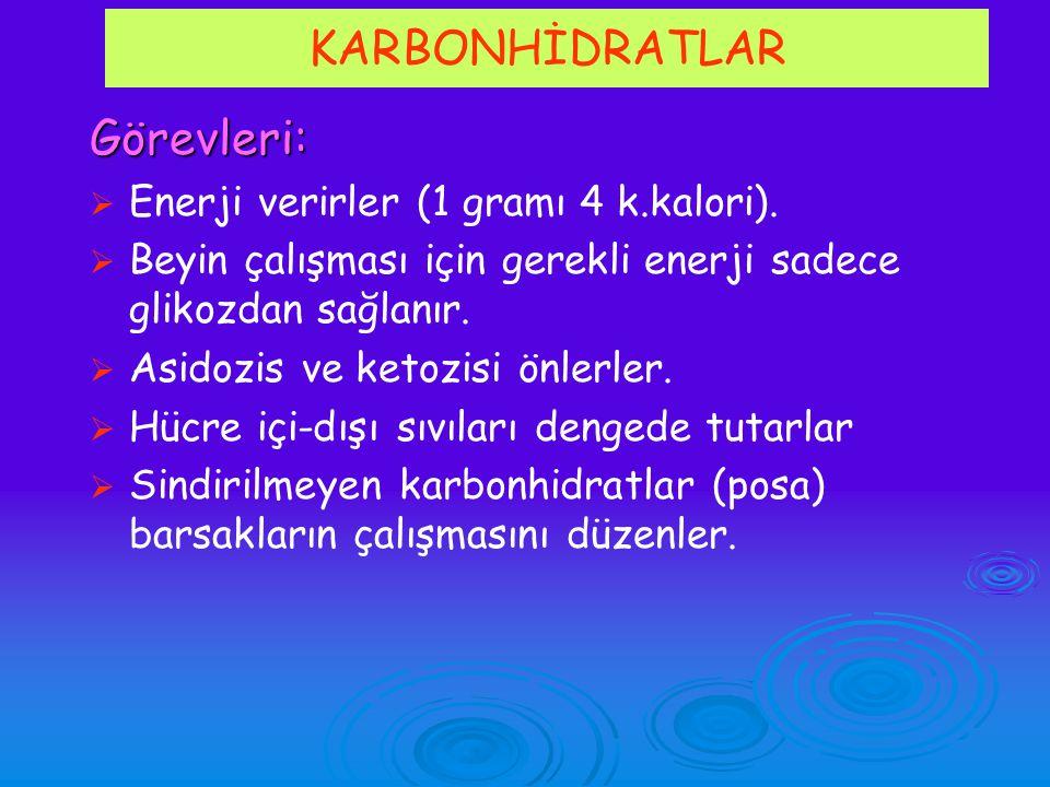 KARBONHİDRATLAR Görevleri:   Enerji verirler (1 gramı 4 k.kalori).   Beyin çalışması için gerekli enerji sadece glikozdan sağlanır.   Asidozis v