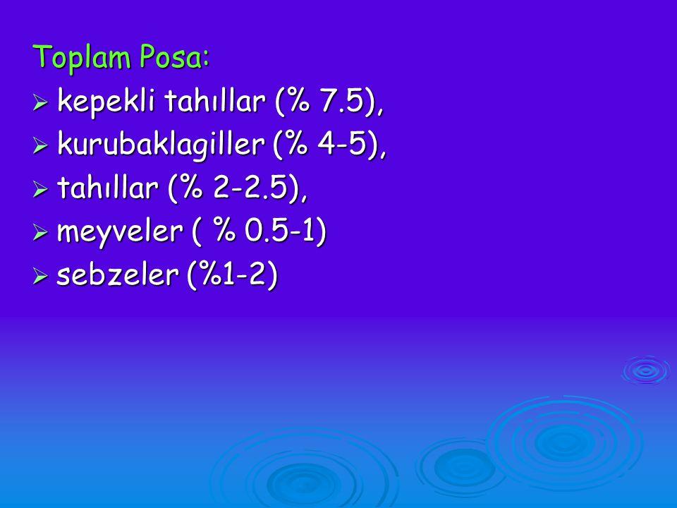 Toplam Posa:  kepekli tahıllar (% 7.5),  kurubaklagiller (% 4-5),  tahıllar (% 2-2.5),  meyveler ( % 0.5-1)  sebzeler (%1-2)