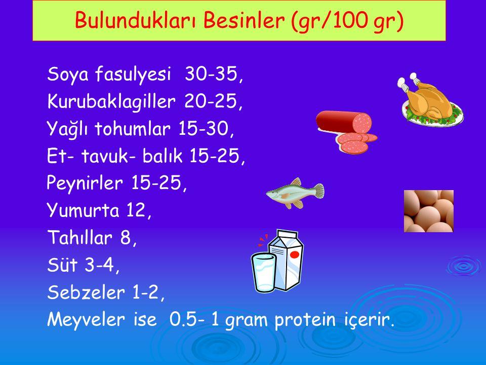 Bulundukları Besinler (gr/100 gr) Soya fasulyesi 30-35, Kurubaklagiller 20-25, Yağlı tohumlar 15-30, Et- tavuk- balık 15-25, Peynirler 15-25, Yumurta
