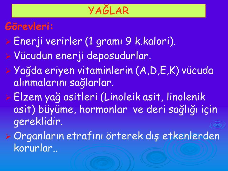 YAĞLAR Görevleri:   Enerji verirler (1 gramı 9 k.kalori).   Vücudun enerji deposudurlar.   Yağda eriyen vitaminlerin (A,D,E,K) vücuda alınmaları