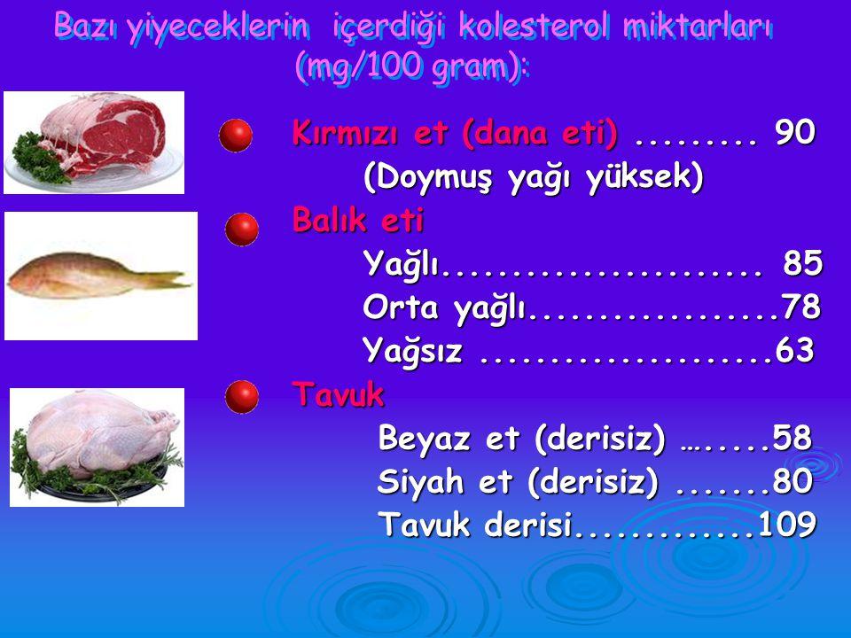 Bazı yiyeceklerin içerdiği kolesterol miktarları (mg/100 gram): Kırmızı et (dana eti)......... 90 (Doymuş yağı yüksek) (Doymuş yağı yüksek) Balık eti