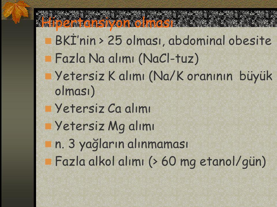 Hipertansiyon olması BKİ'nin > 25 olması, abdominal obesite Fazla Na alımı (NaCl-tuz) Yetersiz K alımı (Na/K oranının büyük olması) Yetersiz Ca alımı Yetersiz Mg alımı n.