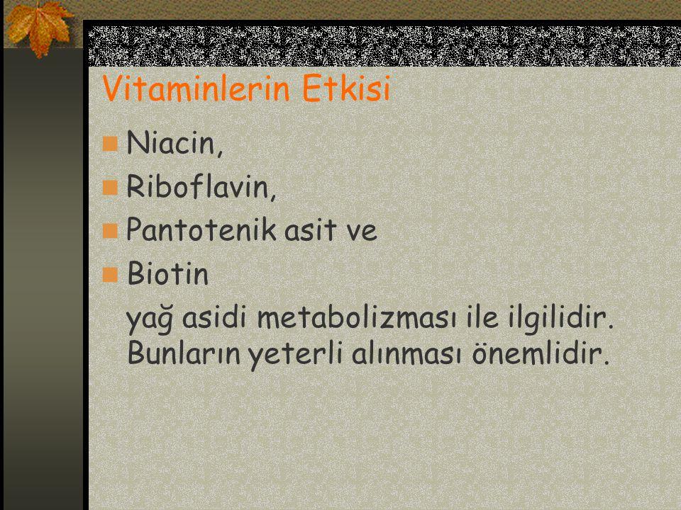 Vitaminlerin Etkisi Niacin, Riboflavin, Pantotenik asit ve Biotin yağ asidi metabolizması ile ilgilidir.