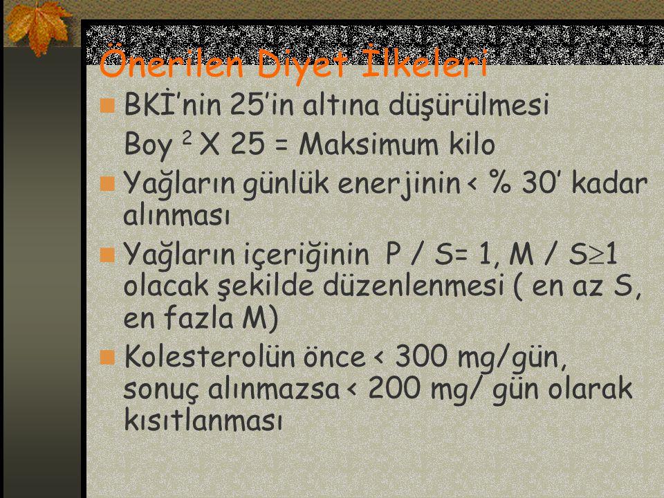 Önerilen Diyet İlkeleri BKİ'nin 25'in altına düşürülmesi Boy 2 X 25 = Maksimum kilo Yağların günlük enerjinin < % 30' kadar alınması Yağların içeriğinin P / S= 1, M / S  1 olacak şekilde düzenlenmesi ( en az S, en fazla M) Kolesterolün önce < 300 mg/gün, sonuç alınmazsa < 200 mg/ gün olarak kısıtlanması