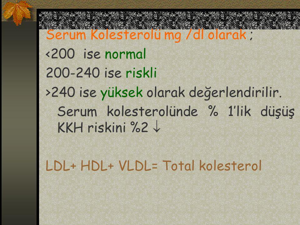 Homosistein yüksekliği de risk faktörü olarak kabul edilmektedir.