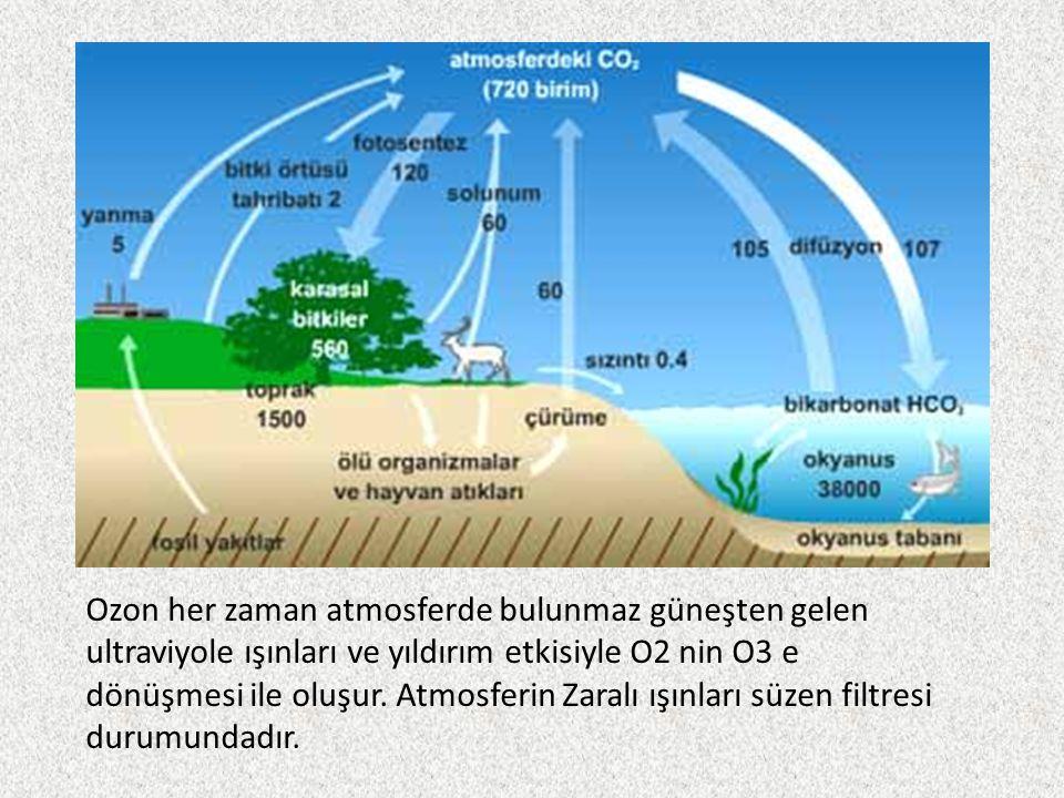 Ozon her zaman atmosferde bulunmaz güneşten gelen ultraviyole ışınları ve yıldırım etkisiyle O2 nin O3 e dönüşmesi ile oluşur. Atmosferin Zaralı ışınl